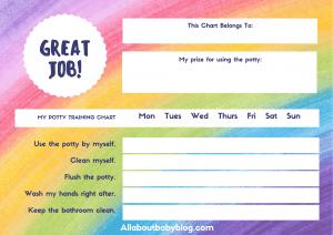 free potty training chart printable