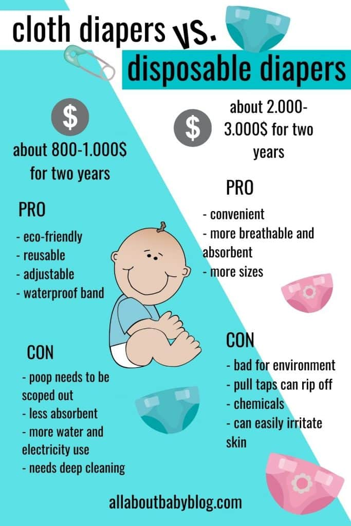 pros and cons of cloth diapers and disposable diapers