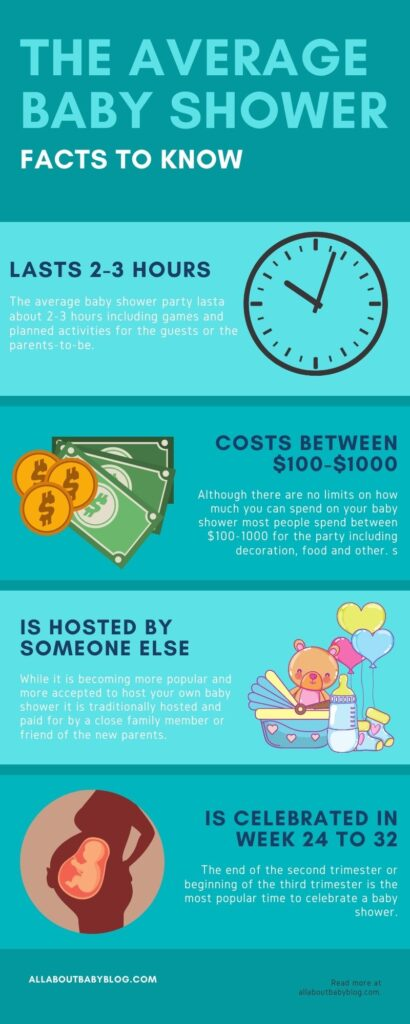 The average baby shower facts to know